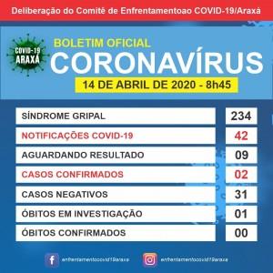Comitê COVID-19/Araxá confirma segundo caso de coronavírus na cidade
