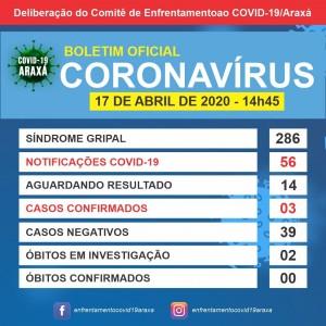 Araxá registra terceiro caso de Covid 19